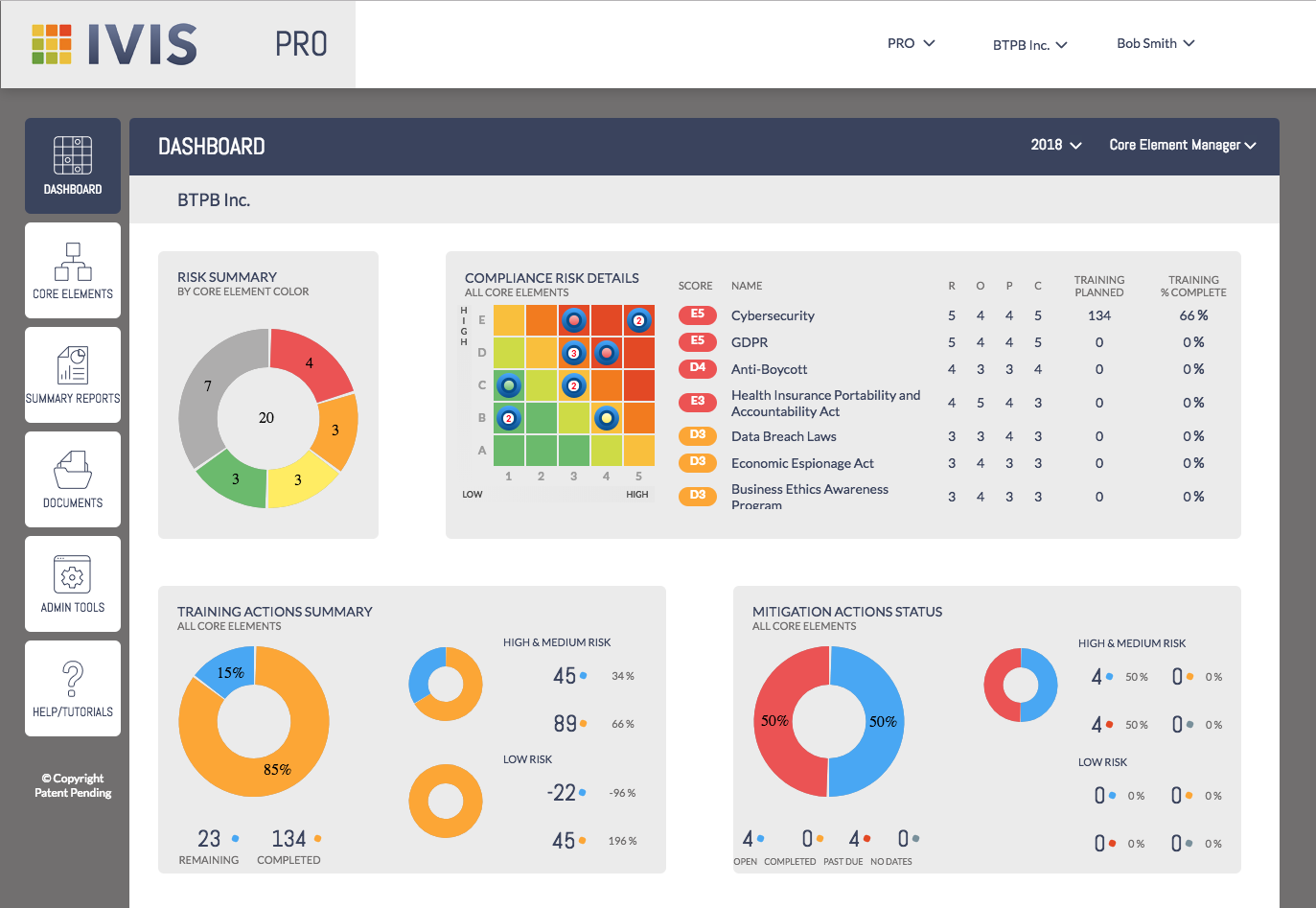 Ivis PRO Dashboard